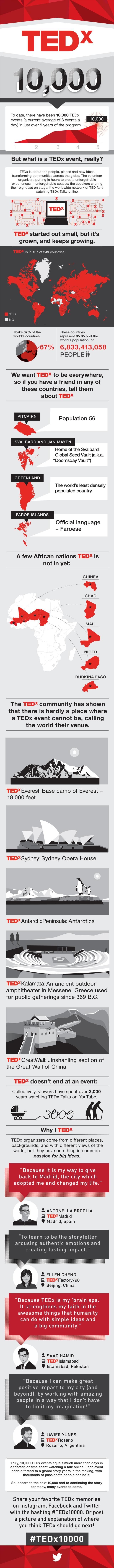 TEDx10000_FINAL-medium